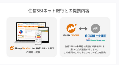 corp.moneyforward.com_aboutus_20150825-sbi-shizugin-mf2_